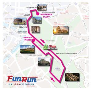 Percorso della Fun Run - La Stracittadina della Maratona di Roma 2018